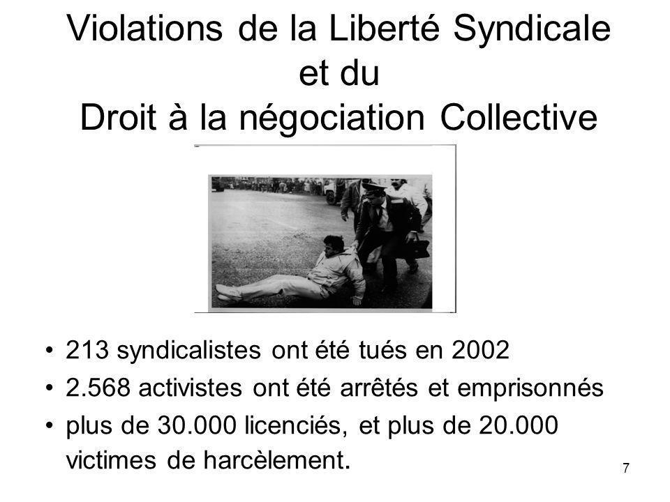 7 Violations de la Liberté Syndicale et du Droit à la négociation Collective 213 syndicalistes ont été tués en 2002 2.568 activistes ont été arrêtés et emprisonnés plus de 30.000 licenciés, et plus de 20.000 victimes de harcèlement.