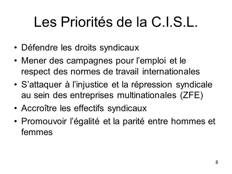 8 Les Priorités de la C.I.S.L. Défendre les droits syndicaux Mener des campagnes pour lemploi et le respect des normes de travail internationales Satt