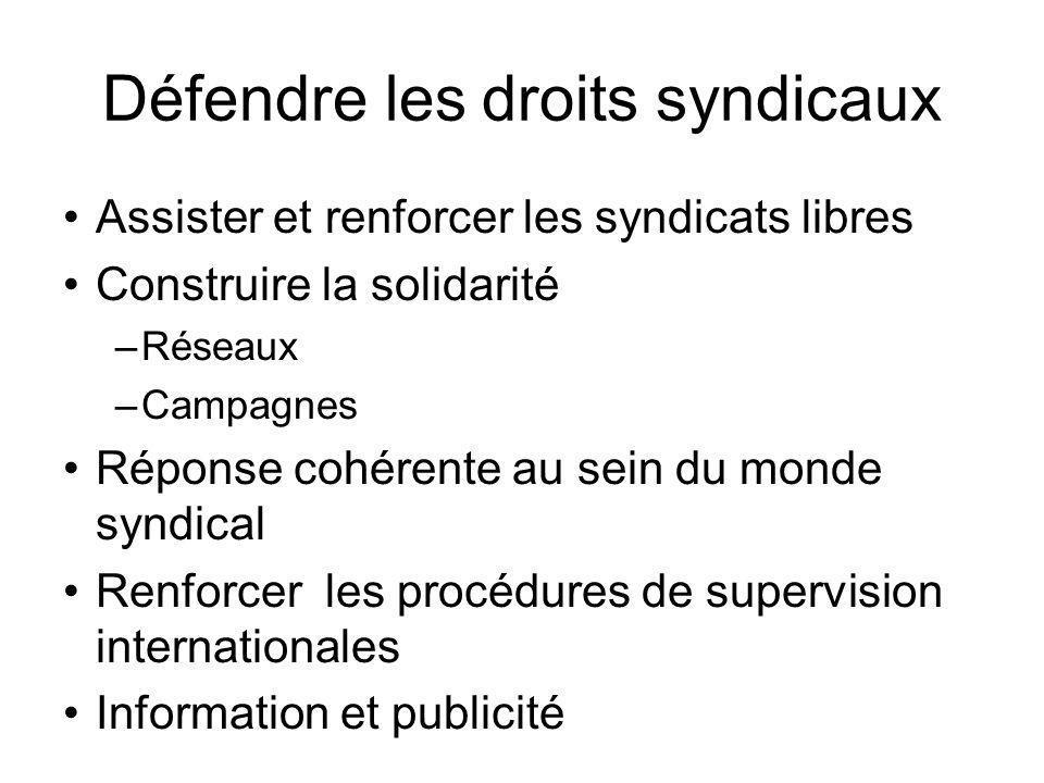 Défendre les droits syndicaux Assister et renforcer les syndicats libres Construire la solidarité –Réseaux –Campagnes Réponse cohérente au sein du monde syndical Renforcer les procédures de supervision internationales Information et publicité
