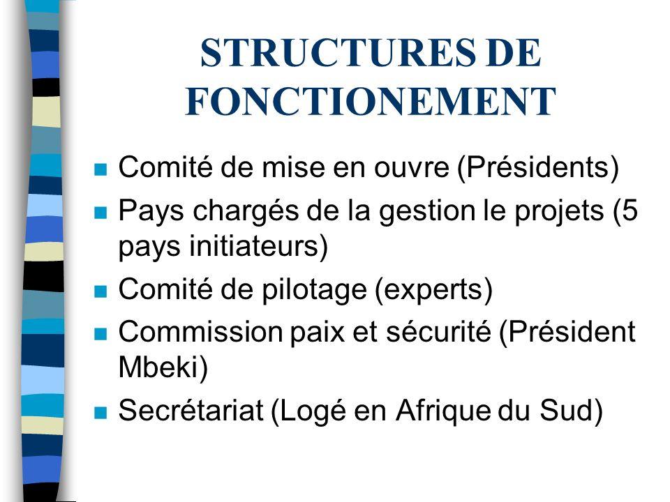 STRUCTURES DE FONCTIONEMENT n Comité de mise en ouvre (Présidents) n Pays chargés de la gestion le projets (5 pays initiateurs) n Comité de pilotage (experts) n Commission paix et sécurité (Président Mbeki) n Secrétariat (Logé en Afrique du Sud)