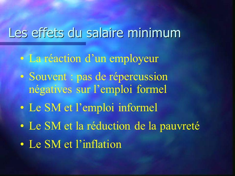 Les effets du salaire minimum La réaction dun employeur Souvent : pas de répercussion négatives sur lemploi formel Le SM et lemploi informel Le SM et
