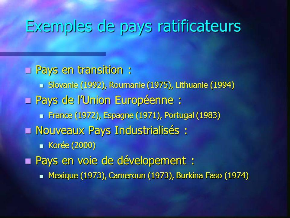 Pays en transition : Pays en transition : Slovanie (1992), Roumanie (1975), Lithuanie (1994) Slovanie (1992), Roumanie (1975), Lithuanie (1994) Pays de lUnion Européenne : Pays de lUnion Européenne : France (1972), Espagne (1971), Portugal (1983) France (1972), Espagne (1971), Portugal (1983) Nouveaux Pays Industrialisés : Nouveaux Pays Industrialisés : Korée (2000) Korée (2000) Pays en voie de dévelopement : Pays en voie de dévelopement : Mexique (1973), Cameroun (1973), Burkina Faso (1974) Mexique (1973), Cameroun (1973), Burkina Faso (1974)