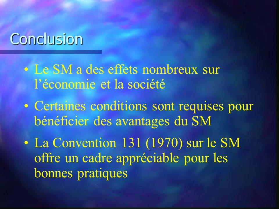Conclusion Le SM a des effets nombreux sur léconomie et la société Certaines conditions sont requises pour bénéficier des avantages du SM La Convention 131 (1970) sur le SM offre un cadre appréciable pour les bonnes pratiques