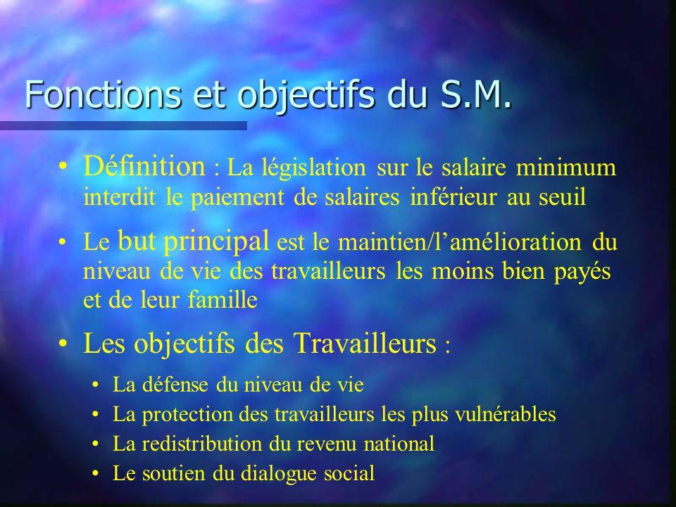 Fonctions et objectifs du S.M. Définition : La législation sur le salaire minimum interdit le paiement de salaires inférieur au seuil Le but principal