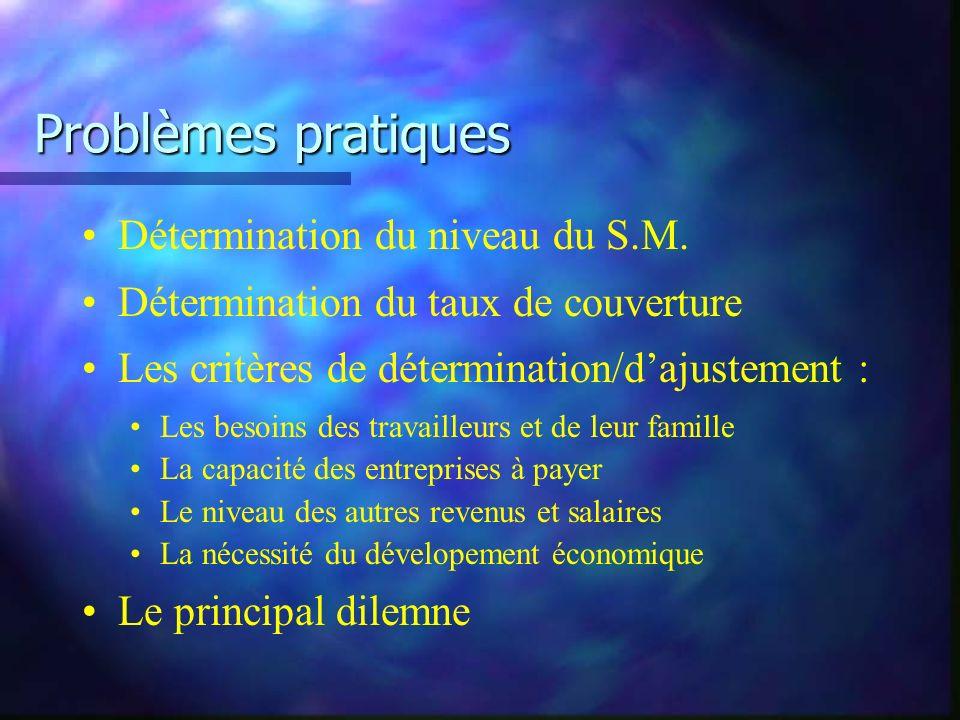 Problèmes pratiques Détermination du niveau du S.M. Détermination du taux de couverture Les critères de détermination/dajustement : Les besoins des tr