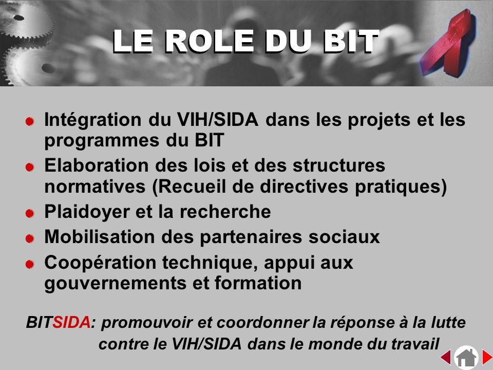 LE ROLE DU BIT &Intégration du VIH/SIDA dans les projets et les programmes du BIT &Elaboration des lois et des structures normatives (Recueil de direc