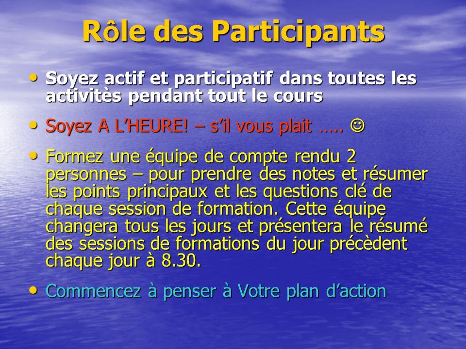 R ô le des Participants Soyez actif et participatif dans toutes les activitès pendant tout le cours Soyez actif et participatif dans toutes les activitès pendant tout le cours Soyez A LHEURE.
