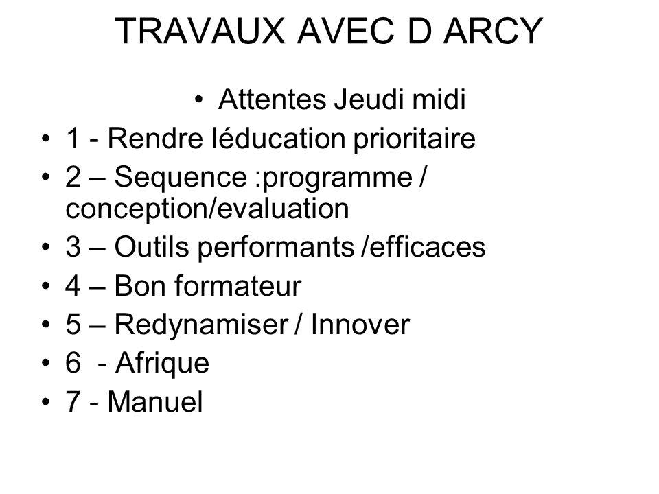 TRAVAUX AVEC D ARCY TRIANGLE DU CONTRAT BAILLEUR EDUCATEUR PARTICIPANTS