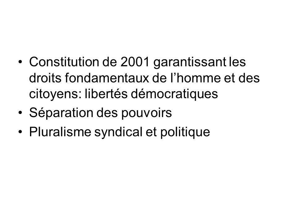 Constitution de 2001 garantissant les droits fondamentaux de lhomme et des citoyens: libertés démocratiques Séparation des pouvoirs Pluralisme syndical et politique
