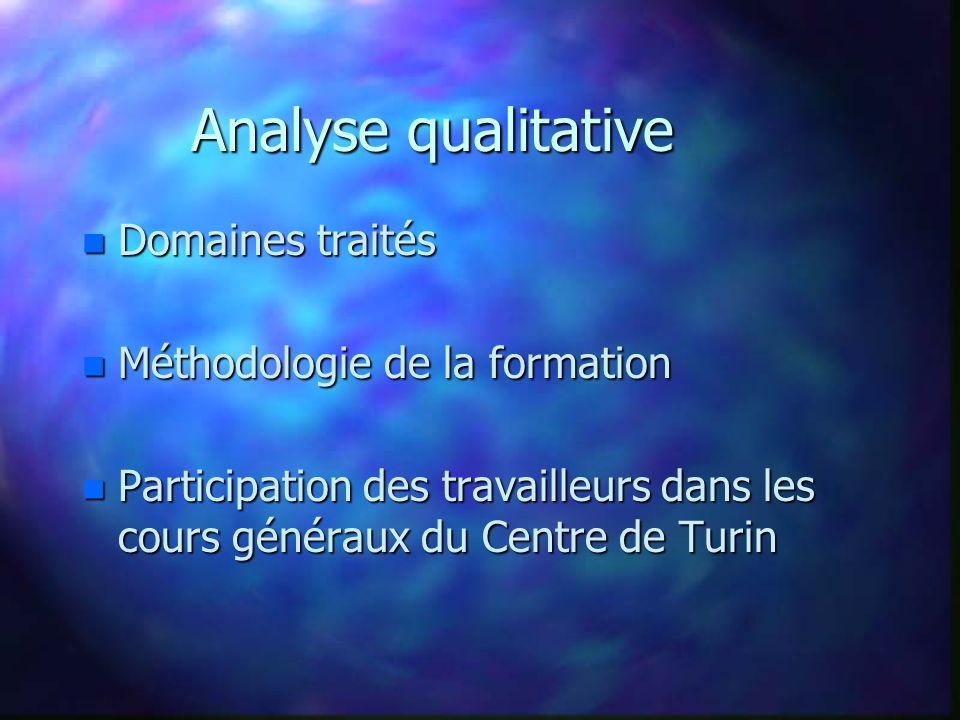 Analyse quantitative