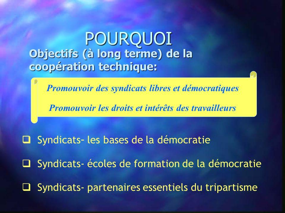 ACTRAV Objectifs (à long terme) de la coopération technique: Promouvoir des syndicats libres et démocratiques Promouvoir les droits et intérêts des travailleurs