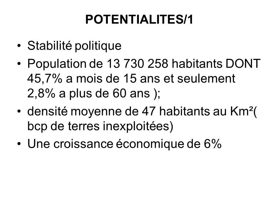 POTENTIALITES/1 Stabilité politique Population de 13 730 258 habitants DONT 45,7% a mois de 15 ans et seulement 2,8% a plus de 60 ans ); densité moyen