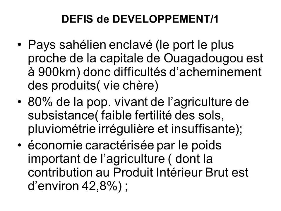 DEFIS de DEVELOPPEMENT/1 Pays sahélien enclavé (le port le plus proche de la capitale de Ouagadougou est à 900km) donc difficultés dacheminement des p