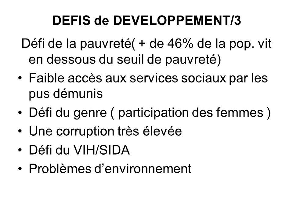 DEFIS de DEVELOPPEMENT/3 Défi de la pauvreté( + de 46% de la pop. vit en dessous du seuil de pauvreté) Faible accès aux services sociaux par les pus d