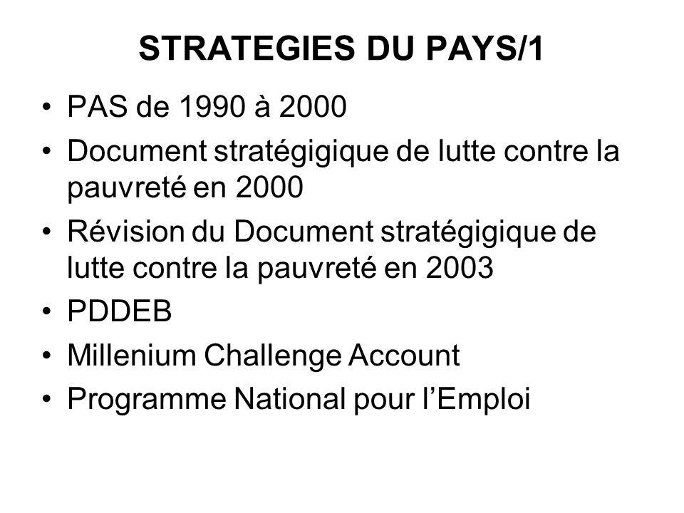 STRATEGIES DU PAYS/1 PAS de 1990 à 2000 Document stratégigique de lutte contre la pauvreté en 2000 Révision du Document stratégigique de lutte contre