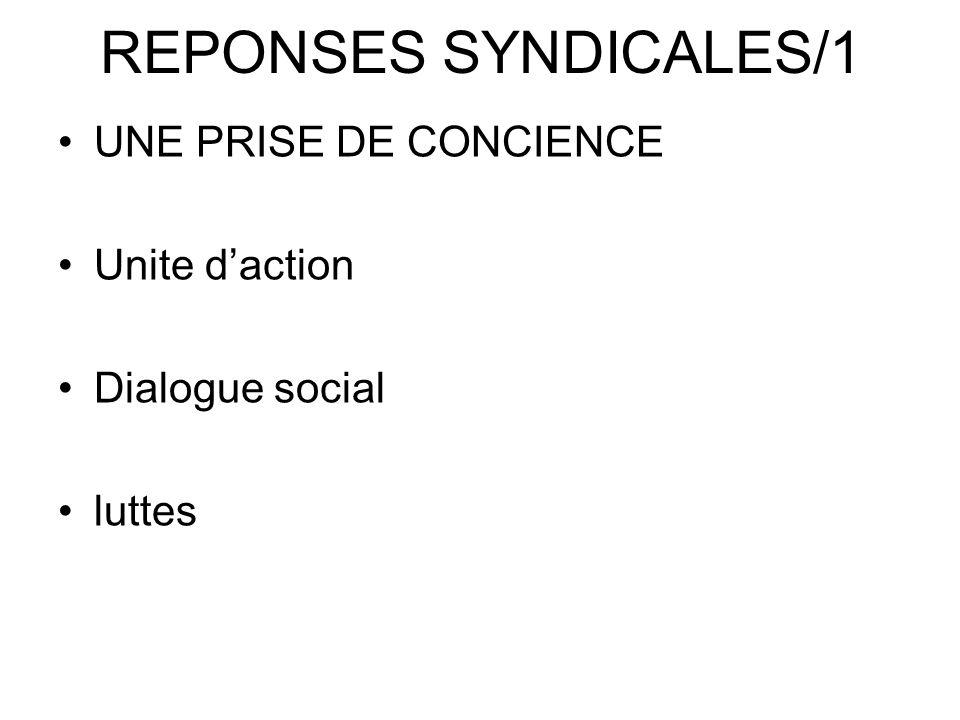 REPONSES SYNDICALES/1 UNE PRISE DE CONCIENCE Unite daction Dialogue social luttes