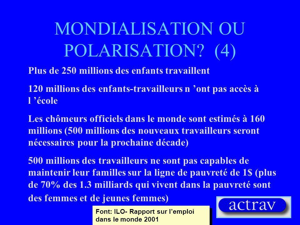 MONDIALISATION OU POLARISATION? (3) Pourcentage du Commerce Mondial –Afrique 1%