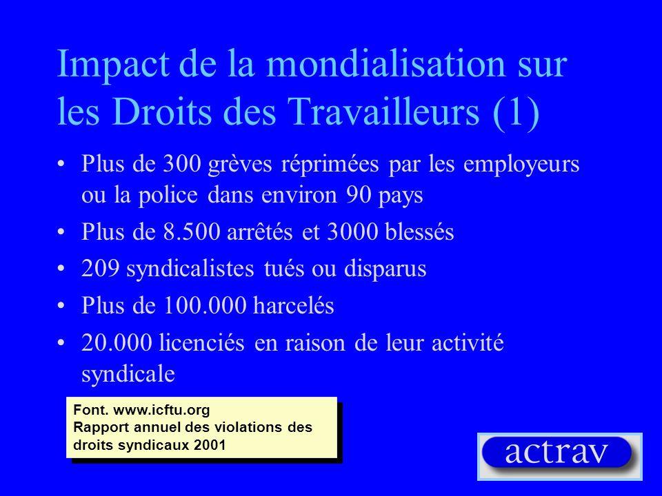 Impact de la mondialisation sur les Organisations des Travailleurs(2) Augmentation des formes atypiques du travail (travail contractuel) Augmentation des Zones Franches Industrielles (ZFI) - (dans 33 pays) Attaque globale contre les droits fondamentaux des travailleurs Font.
