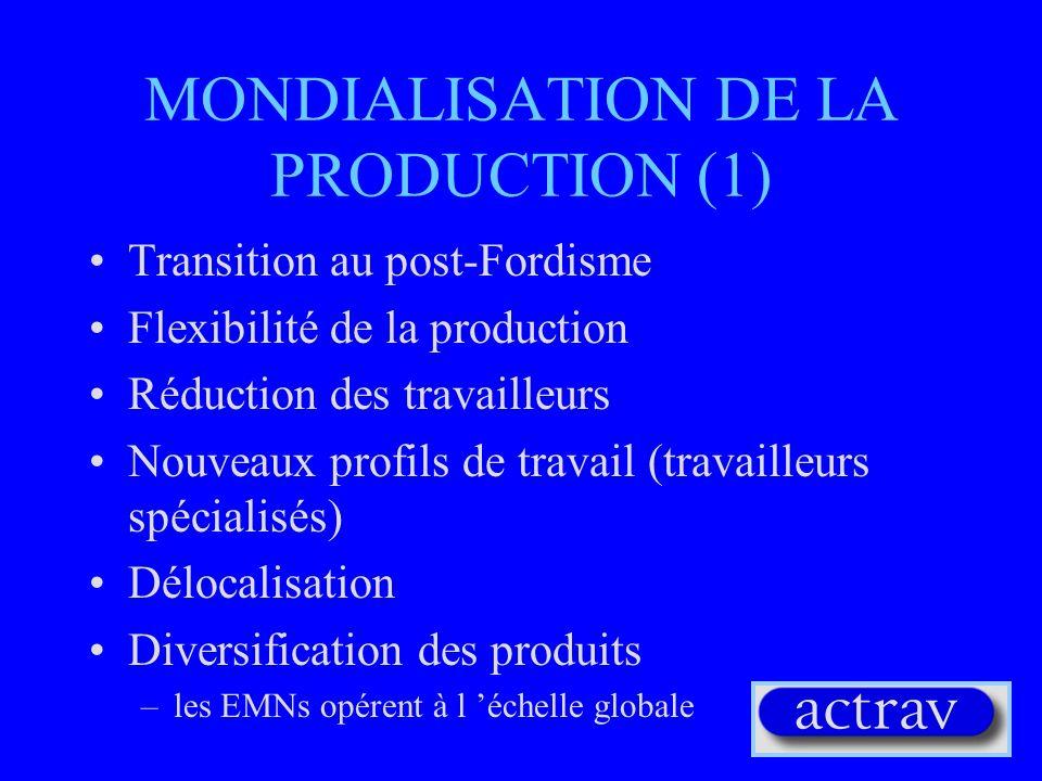 MONDIALISATION DU COMMERCE EMNs développent: –Marché mondial –Marchés régionaux Production encore basée dans un petit nombre de pays industrialisés : –Fordisme/Taylorisme –Standardisation des produits