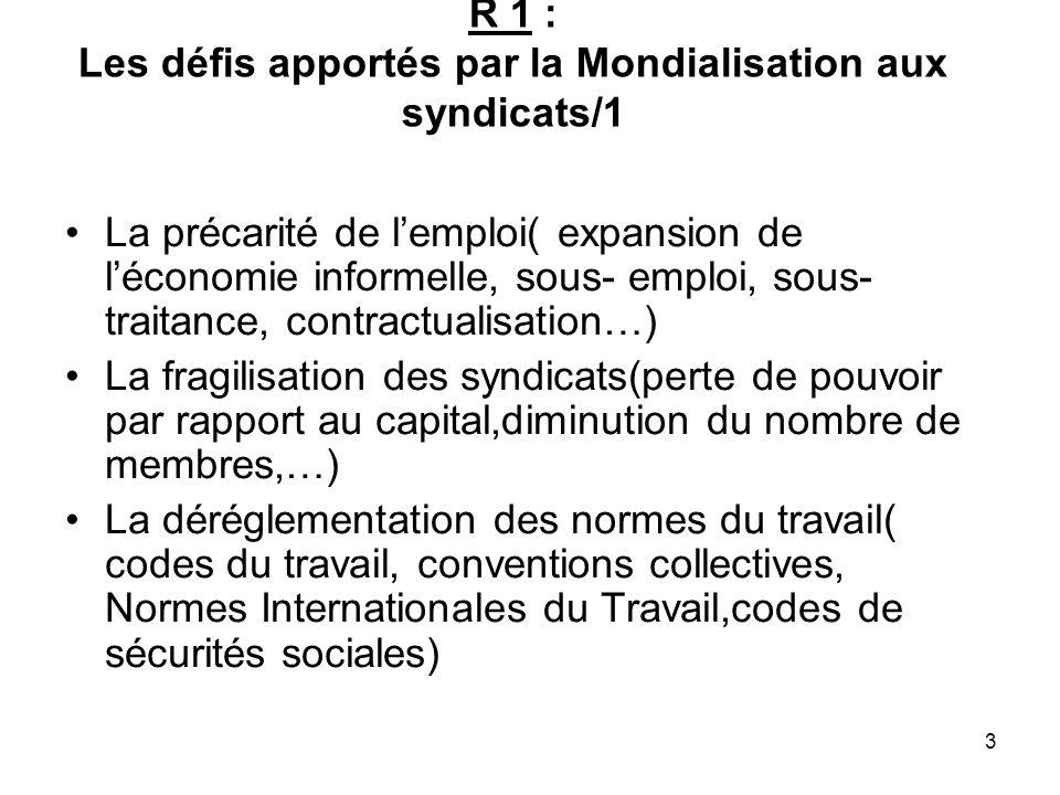 3 R 1 : Les défis apportés par la Mondialisation aux syndicats/1 La précarité de lemploi( expansion de léconomie informelle, sous- emploi, sous- traitance, contractualisation…) La fragilisation des syndicats(perte de pouvoir par rapport au capital,diminution du nombre de membres,…) La déréglementation des normes du travail( codes du travail, conventions collectives, Normes Internationales du Travail,codes de sécurités sociales)