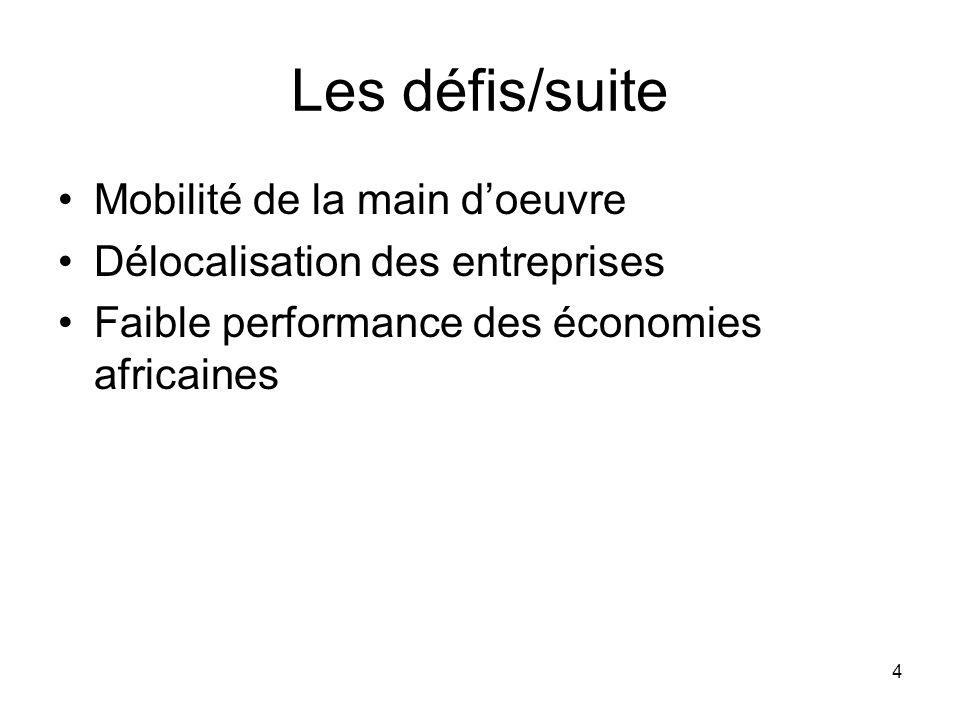 4 Les défis/suite Mobilité de la main doeuvre Délocalisation des entreprises Faible performance des économies africaines