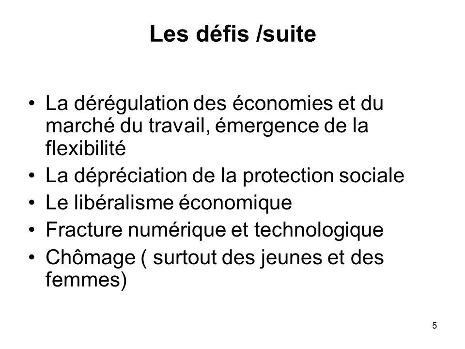 5 Les défis /suite La dérégulation des économies et du marché du travail, émergence de la flexibilité La dépréciation de la protection sociale Le libéralisme économique Fracture numérique et technologique Chômage ( surtout des jeunes et des femmes)