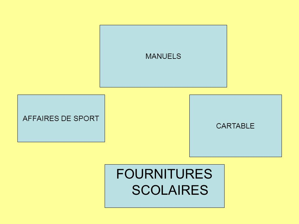 AFFAIRES DE SPORT CARTABLE MANUELS FOURNITURES SCOLAIRES
