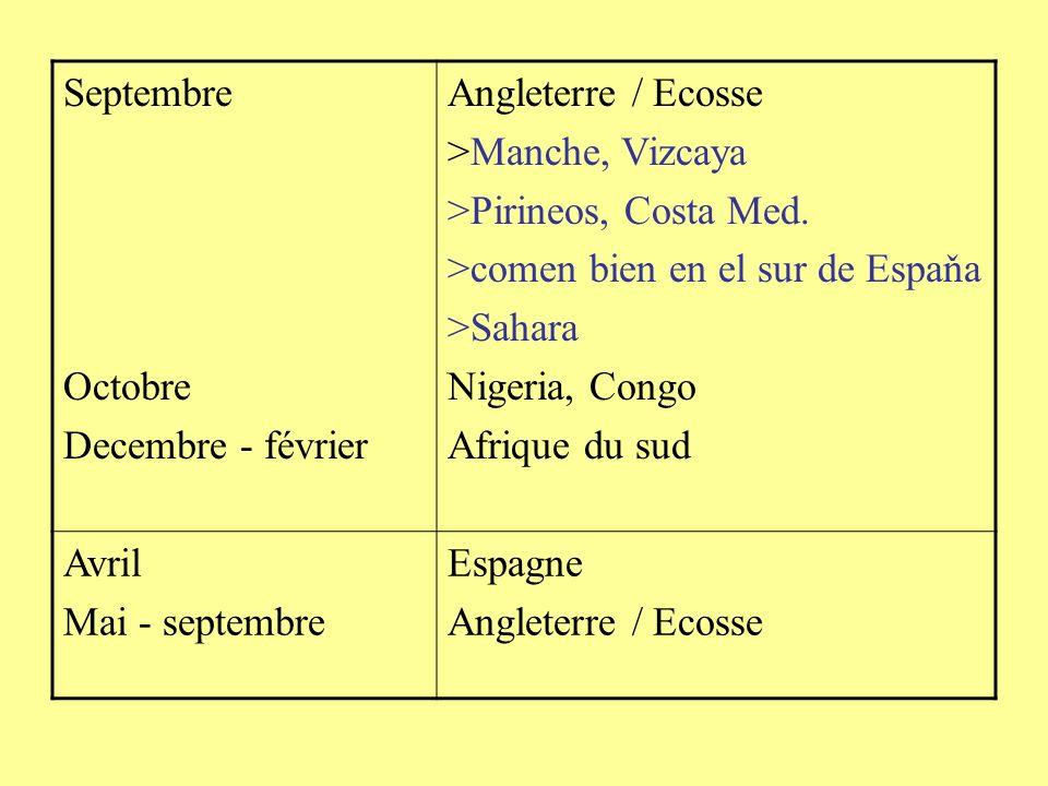 Septembre Octobre Decembre - février Angleterre / Ecosse >Manche, Vizcaya >Pirineos, Costa Med. >comen bien en el sur de Espaňa >Sahara Nigeria, Congo