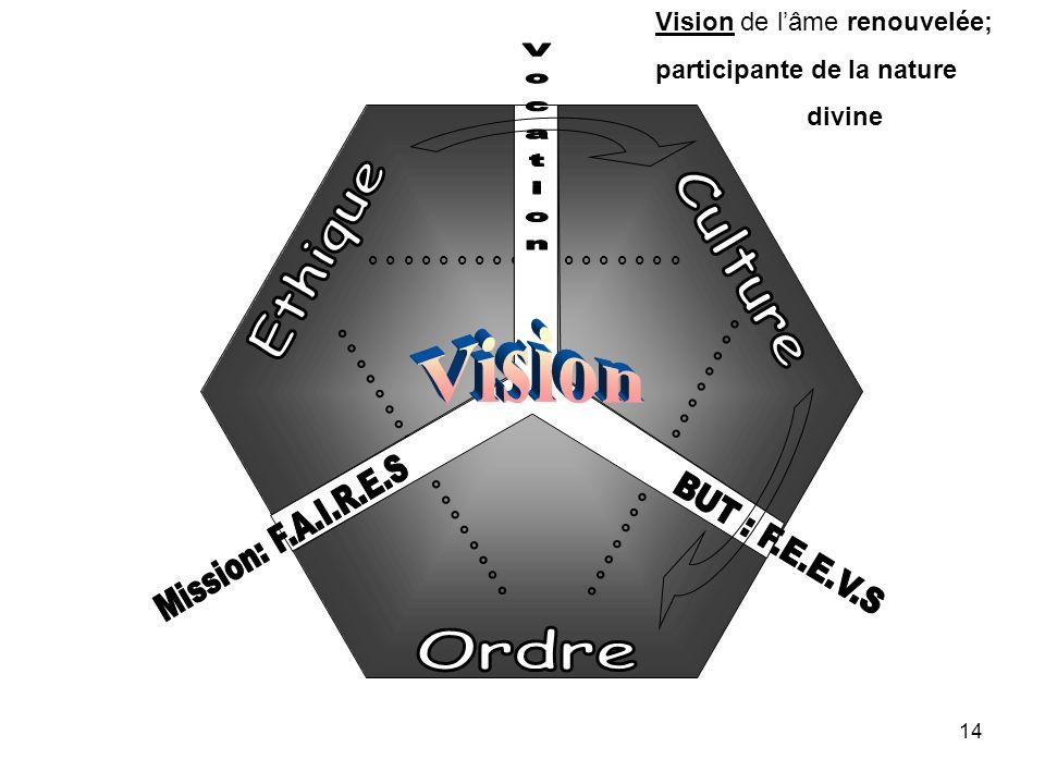 14 ° ° ° ° ° ° ° ° ° Vision de lâme renouvelée; participante de la nature divine