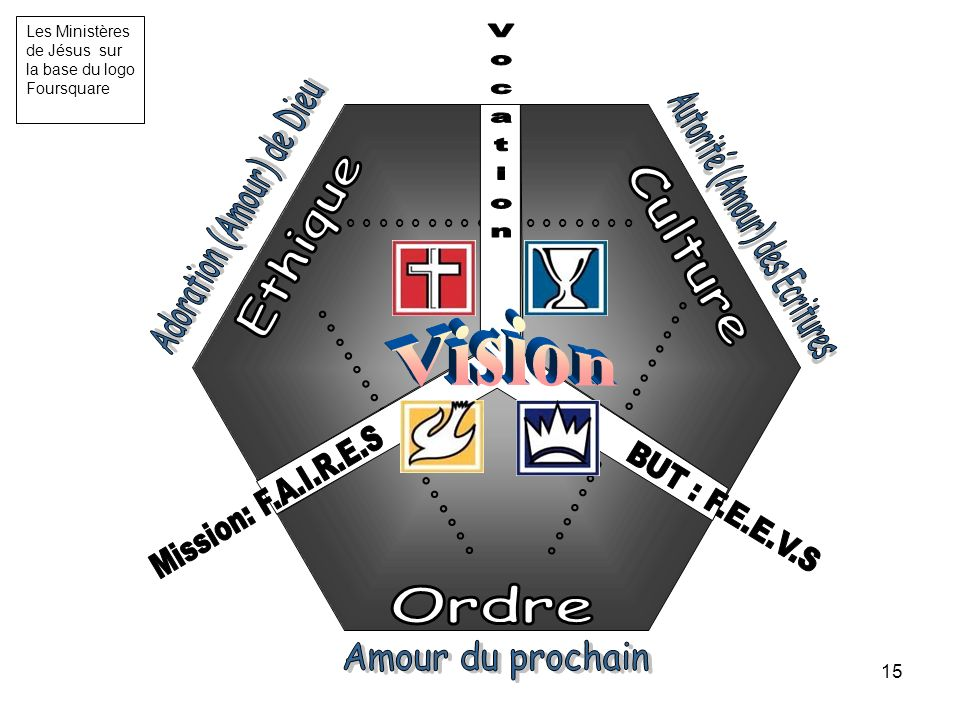 15 ° ° ° ° ° ° ° ° ° Les Ministères de Jésus sur la base du logo Foursquare