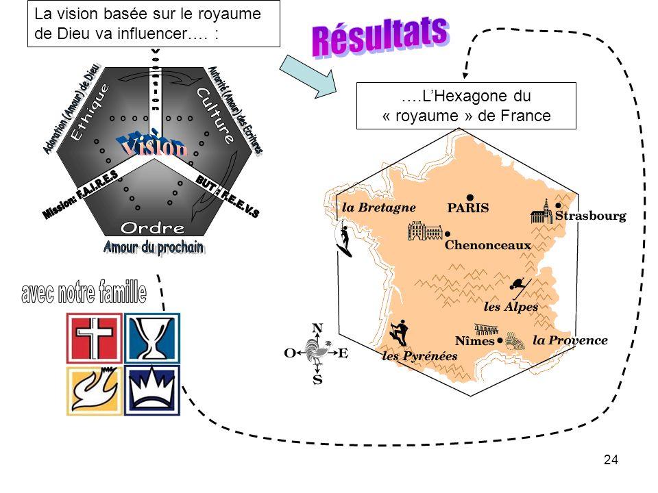 24 ….LHexagone du « royaume » de France ° ° ° ° La vision basée sur le royaume de Dieu va influencer….
