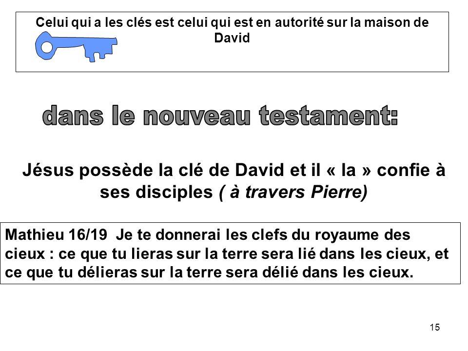 15 Celui qui a les clés est celui qui est en autorité sur la maison de David Mathieu 16/19 Je te donnerai les clefs du royaume des cieux : ce que tu l