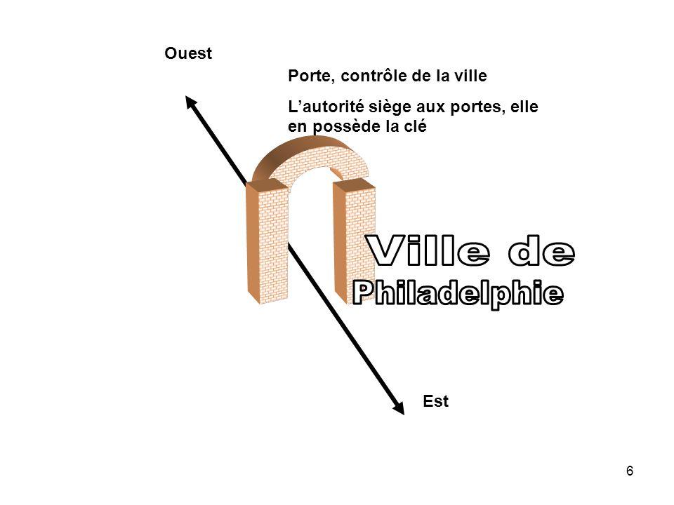 6 Ouest Est Porte, contrôle de la ville Lautorité siège aux portes, elle en possède la clé