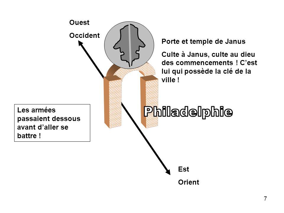 7 Ouest Occident Est Orient Porte et temple de Janus Culte à Janus, culte au dieu des commencements ! Cest lui qui possède la clé de la ville ! Les ar
