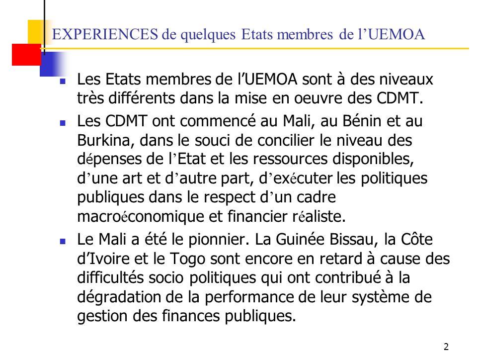 2 EXPERIENCES de quelques Etats membres de lUEMOA Les Etats membres de lUEMOA sont à des niveaux très différents dans la mise en oeuvre des CDMT.