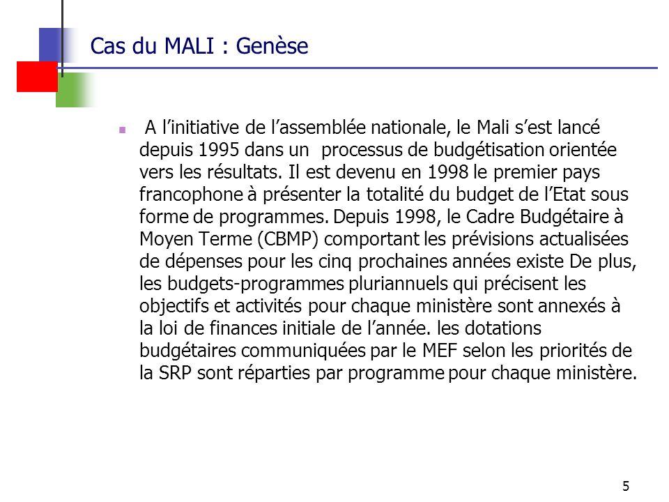 5 Cas du MALI : Genèse A linitiative de lassemblée nationale, le Mali sest lancé depuis 1995 dans un processus de budgétisation orientée vers les résultats.