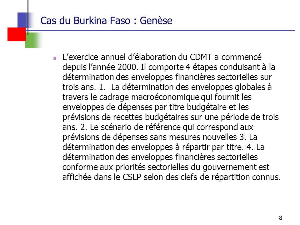 8 Cas du Burkina Faso : Genèse Lexercice annuel délaboration du CDMT a commencé depuis lannée 2000.