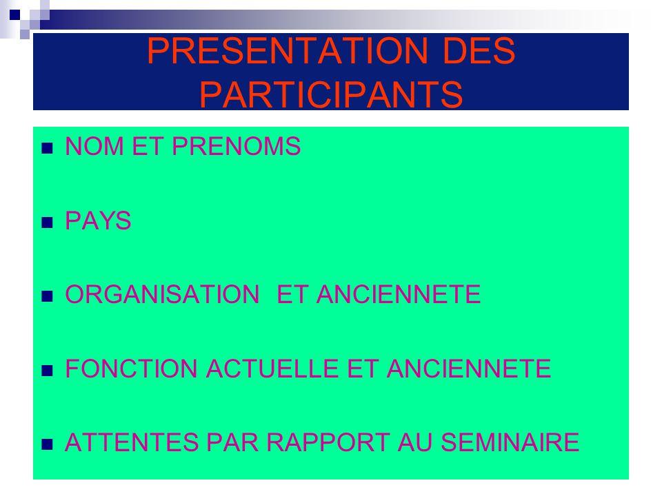 PRESENTATION DES PARTICIPANTS NOM ET PRENOMS PAYS ORGANISATION ET ANCIENNETE FONCTION ACTUELLE ET ANCIENNETE ATTENTES PAR RAPPORT AU SEMINAIRE