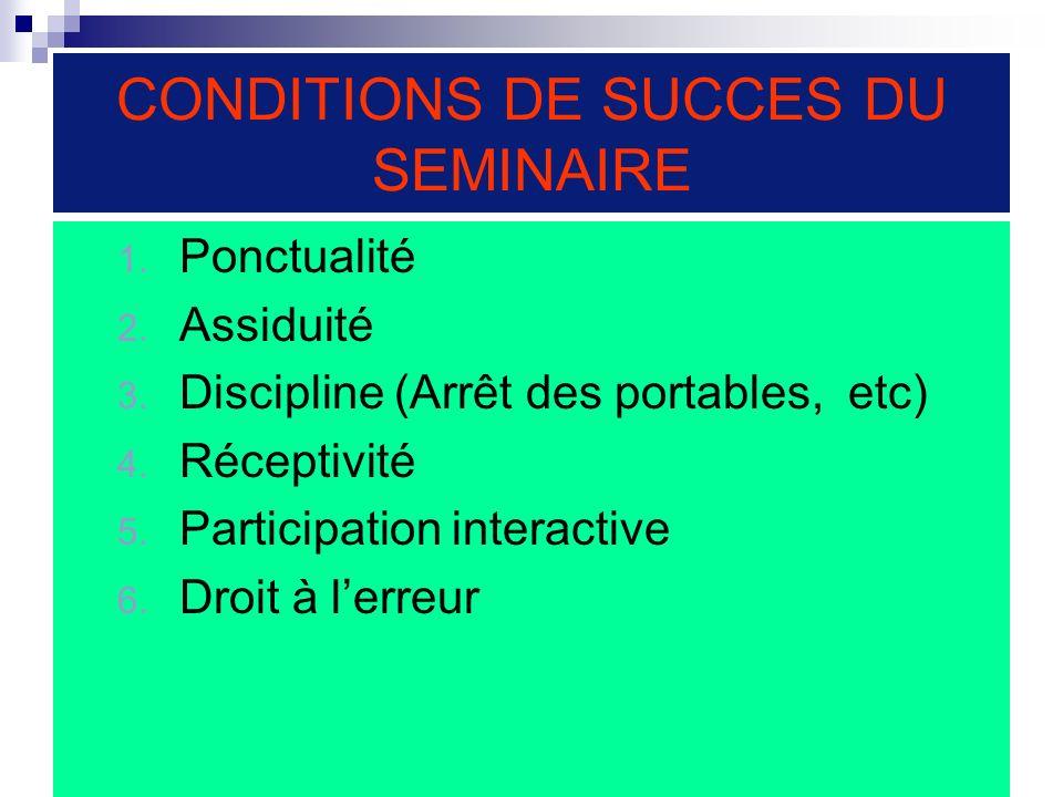 CONDITIONS DE SUCCES DU SEMINAIRE 1.Ponctualité 2.