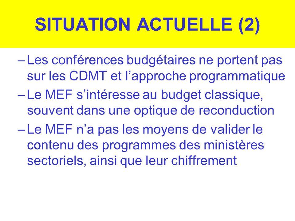 SITUATION ACTUELLE (2) –Les conférences budgétaires ne portent pas sur les CDMT et lapproche programmatique –Le MEF sintéresse au budget classique, so