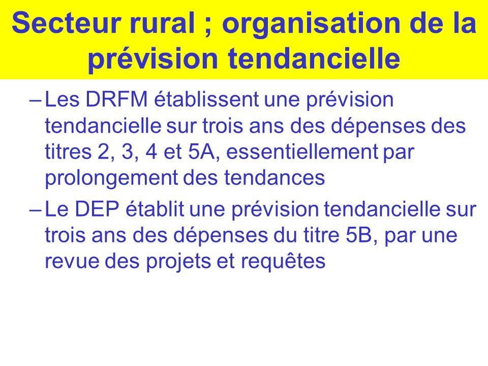 Secteur rural ; organisation de la prévision tendancielle –Les DRFM établissent une prévision tendancielle sur trois ans des dépenses des titres 2, 3,