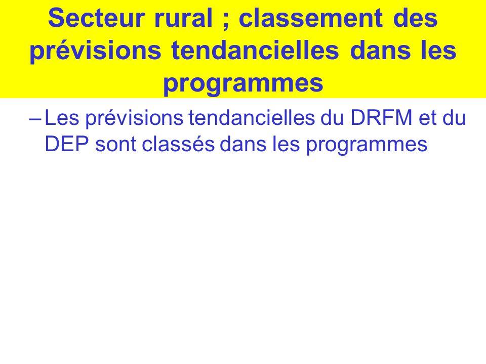 Secteur rural ; classement des prévisions tendancielles dans les programmes –Les prévisions tendancielles du DRFM et du DEP sont classés dans les prog