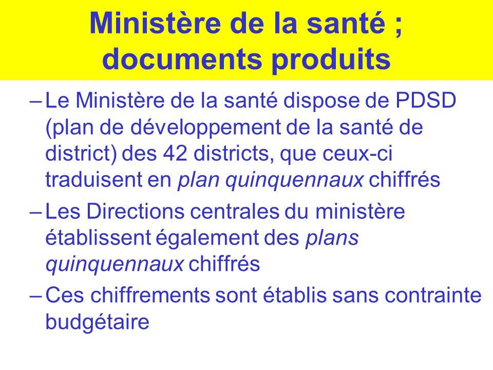 Ministère de la santé ; documents produits –Le Ministère de la santé dispose de PDSD (plan de développement de la santé de district) des 42 districts,