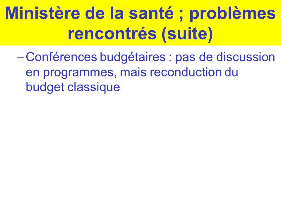 Ministère de la santé ; problèmes rencontrés (suite) –Conférences budgétaires : pas de discussion en programmes, mais reconduction du budget classique