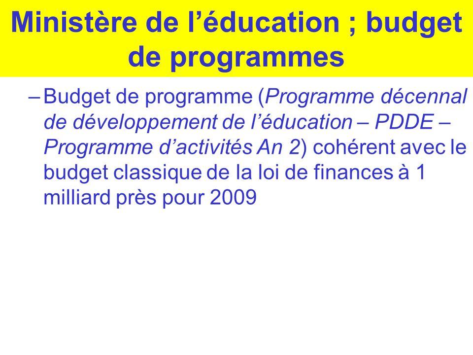 Ministère de léducation ; budget de programmes –Budget de programme (Programme décennal de développement de léducation – PDDE – Programme dactivités A