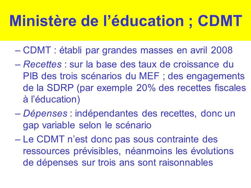 Ministère de léducation ; CDMT –CDMT : établi par grandes masses en avril 2008 –Recettes : sur la base des taux de croissance du PIB des trois scénari