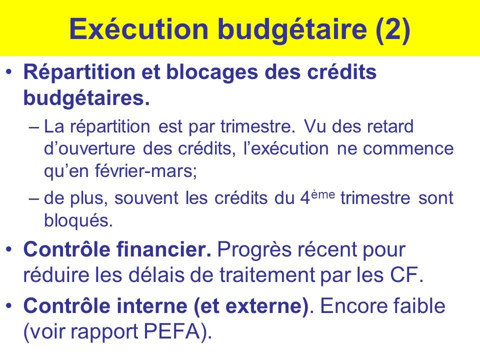Exécution budgétaire (2) Répartition et blocages des crédits budgétaires. –La répartition est par trimestre. Vu des retard douverture des crédits, lex