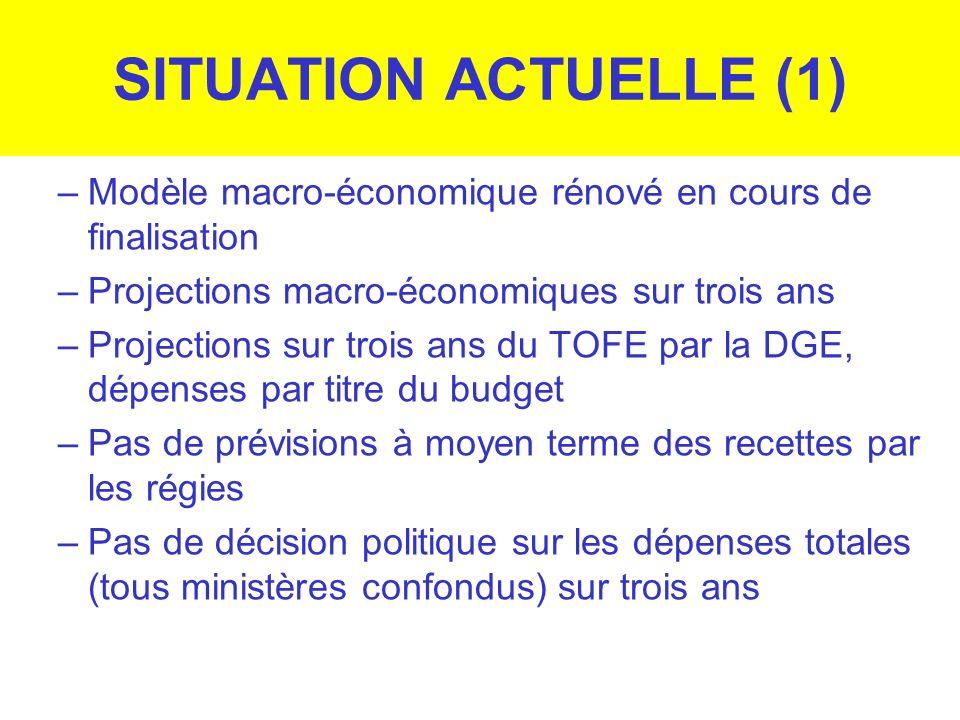 SITUATION ACTUELLE (1) –Modèle macro-économique rénové en cours de finalisation –Projections macro-économiques sur trois ans –Projections sur trois an