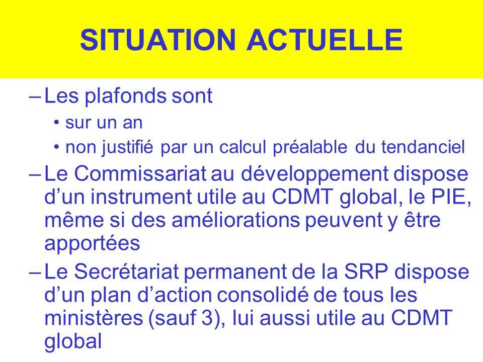 SITUATION ACTUELLE –Les plafonds sont sur un an non justifié par un calcul préalable du tendanciel –Le Commissariat au développement dispose dun instr