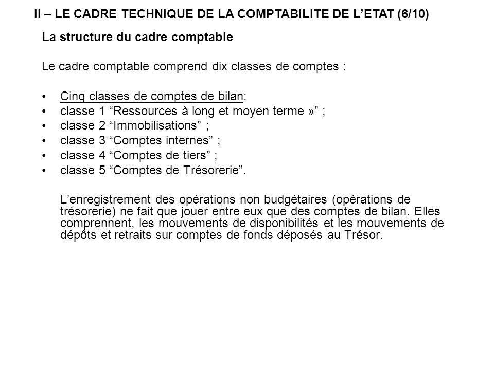 La structure du cadre comptable Le cadre comptable comprend dix classes de comptes : Cinq classes de comptes de bilan: classe 1 Ressources à long et m